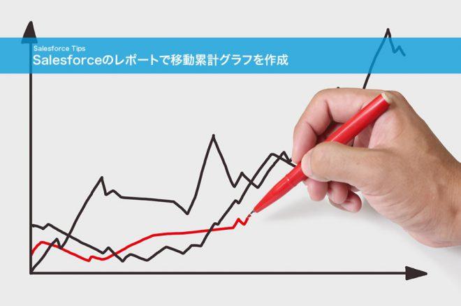 Salesforceのレポートで移動累計グラフを作成