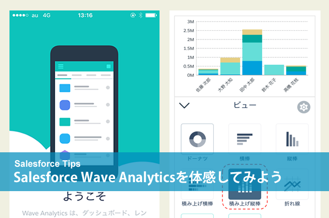 Salesforce Wave Analyticsを体感してみよう